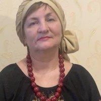 Вита Науменко